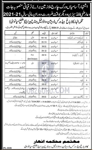 Inhar department District Mianwali jobs 2021-thumbnail
