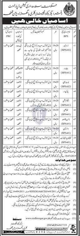 Irrigation Department Latest Jobs 2019 Government of Sindh Thattha