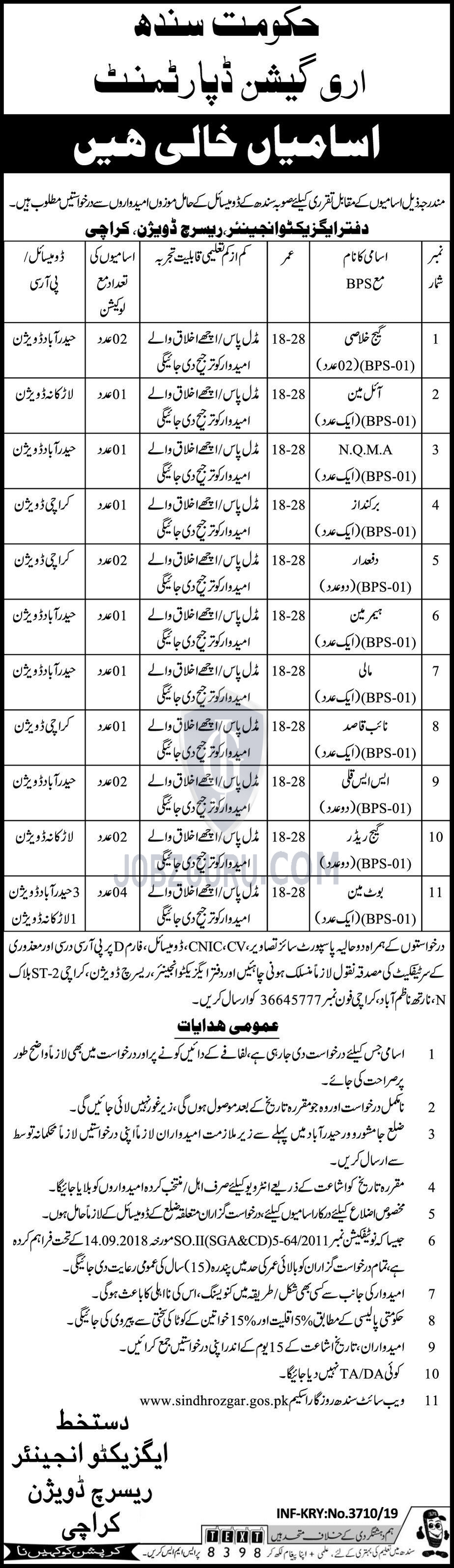 Irrigation Department Government of Sindh Latest Jobs 2019