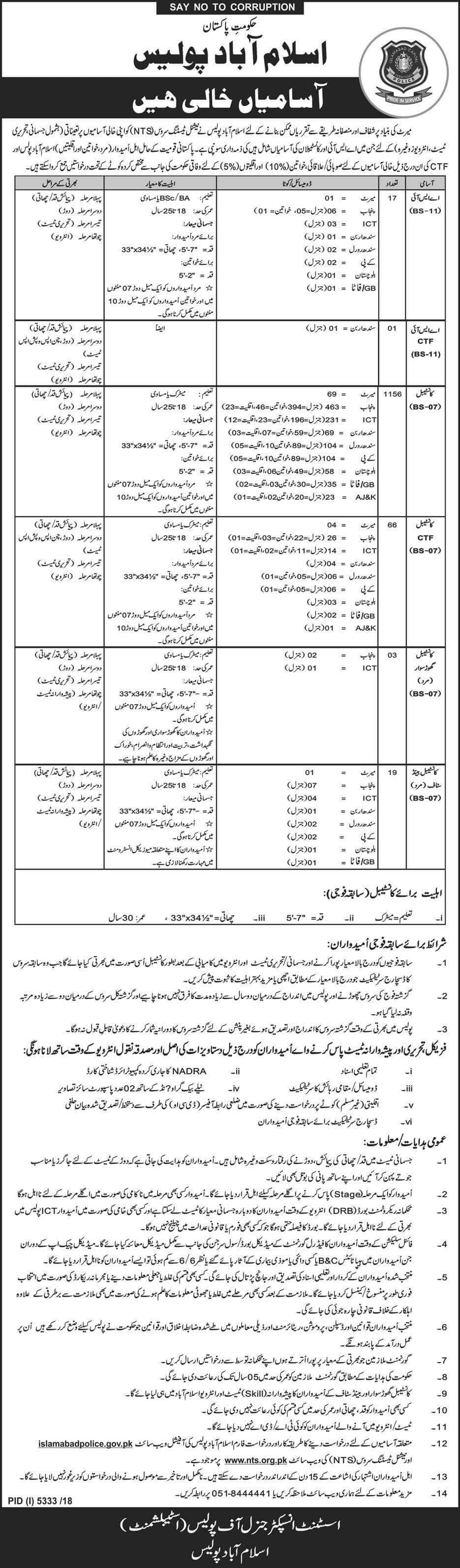 Islamabad Police Jobs 2019 Government of Pakistan Police Department
