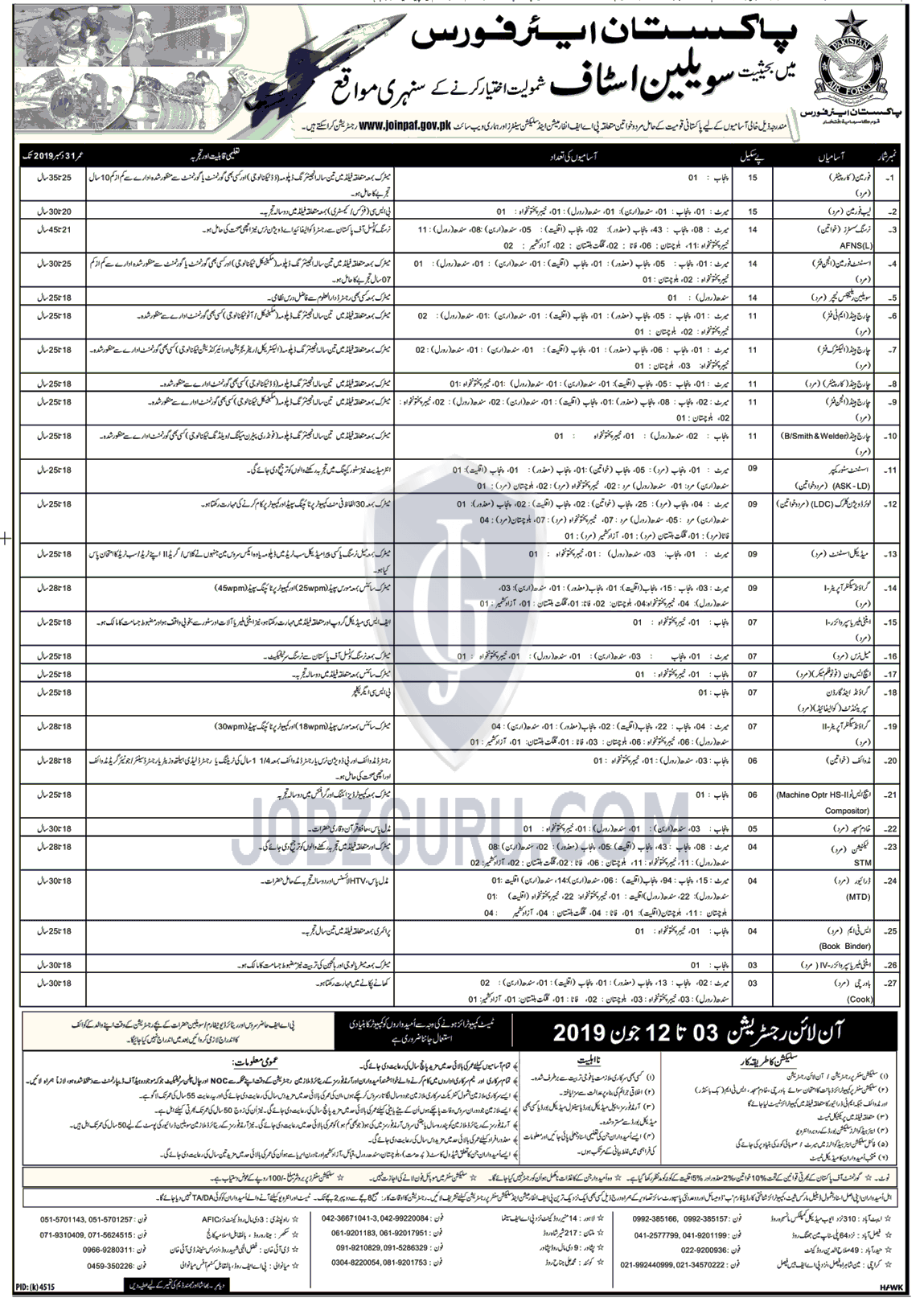 Join Pak Air Force as Civilian Jobs 2019 Airforce Jobs  Apply online