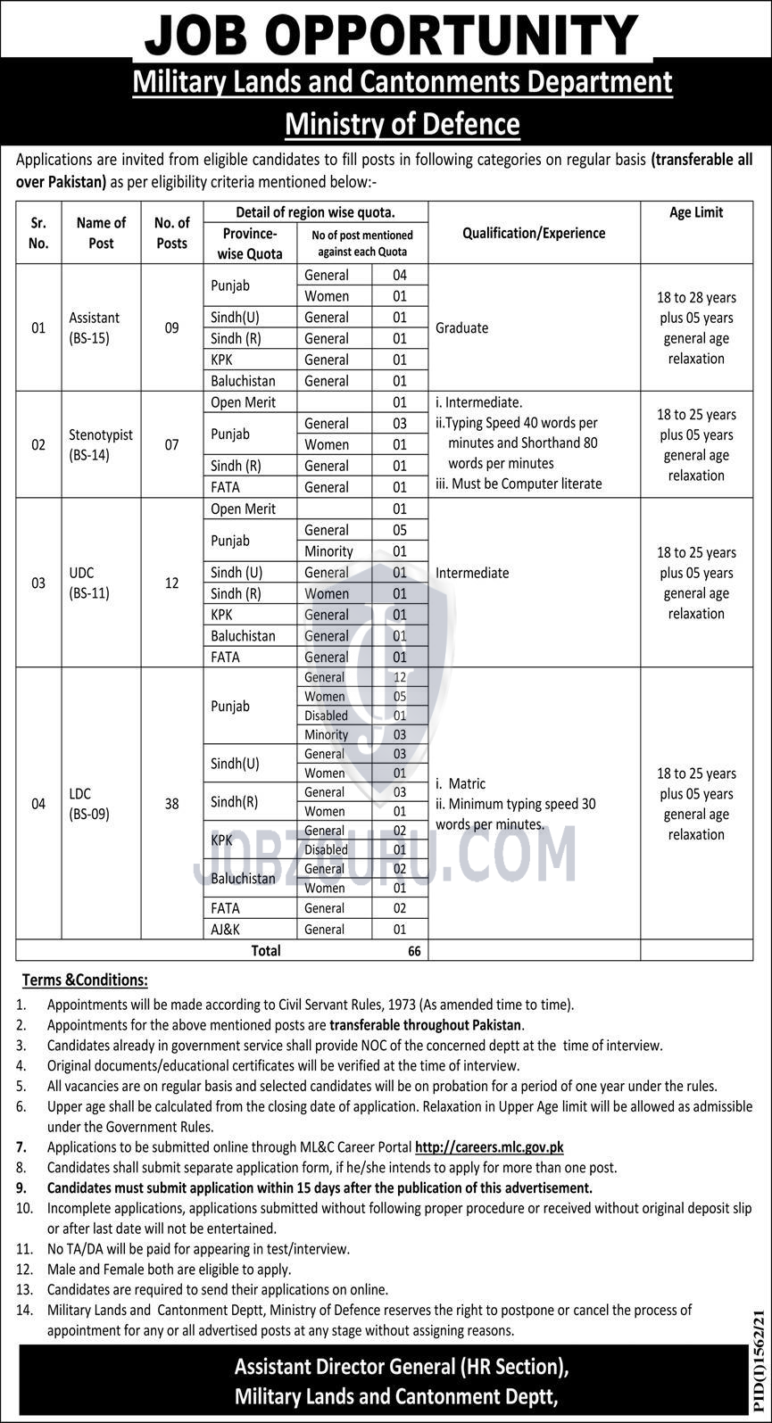 Military Lands and Cantonment Department Latest jobs 2021 MLC GOV PK-thumbnail
