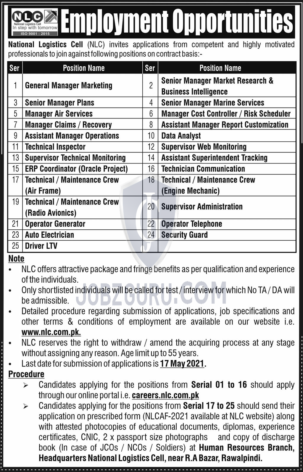 nlc jobs 2021 national logistic cell