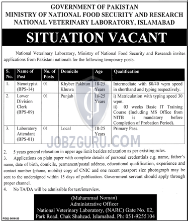 National Food Department Latest Jobs 2021 in Islamabad on January, 2021 | Government