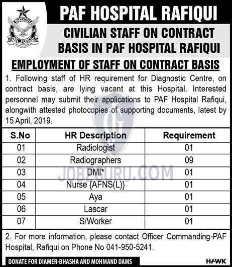 PAF Hospital Rafiqui Jobs 2019 Pakistan Airforce-thumbnail