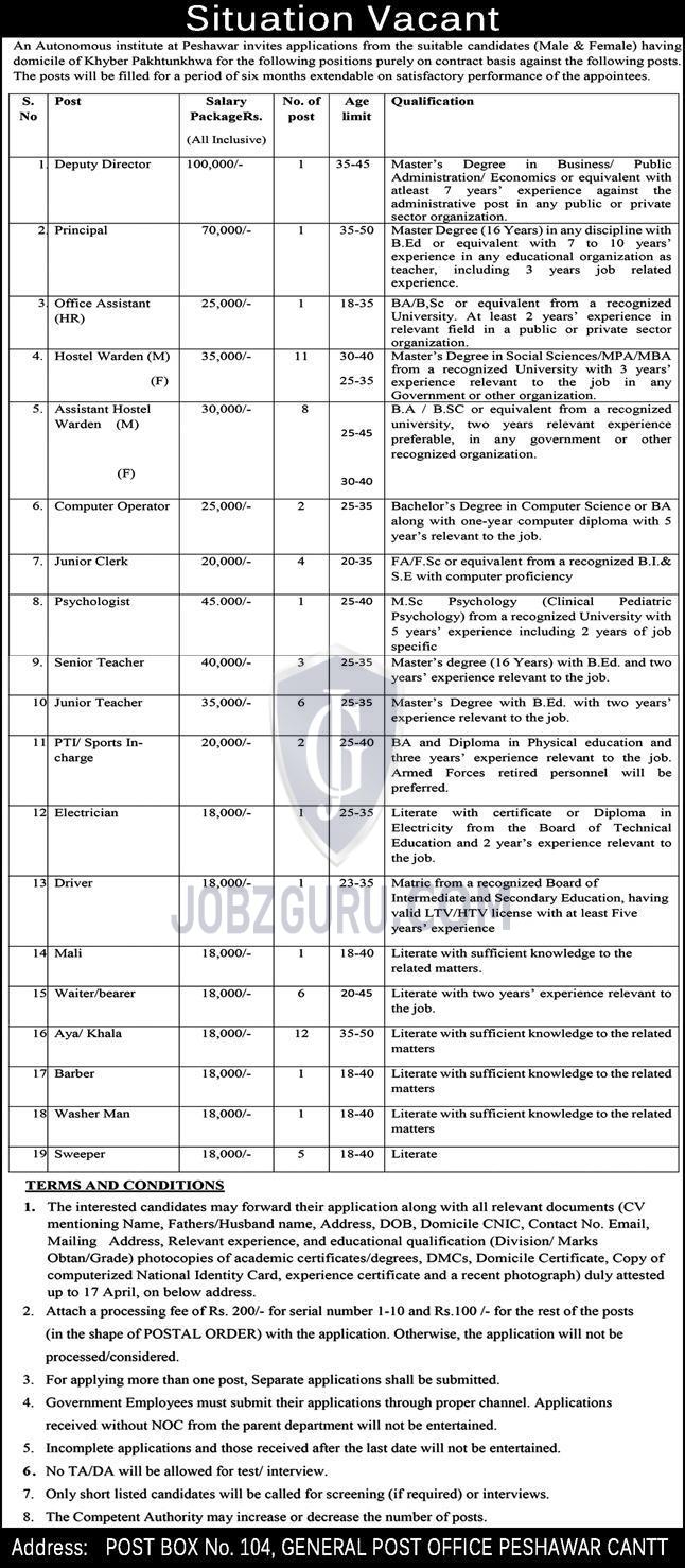 PO Box No 104 Latest jobs 2021-thumbnail