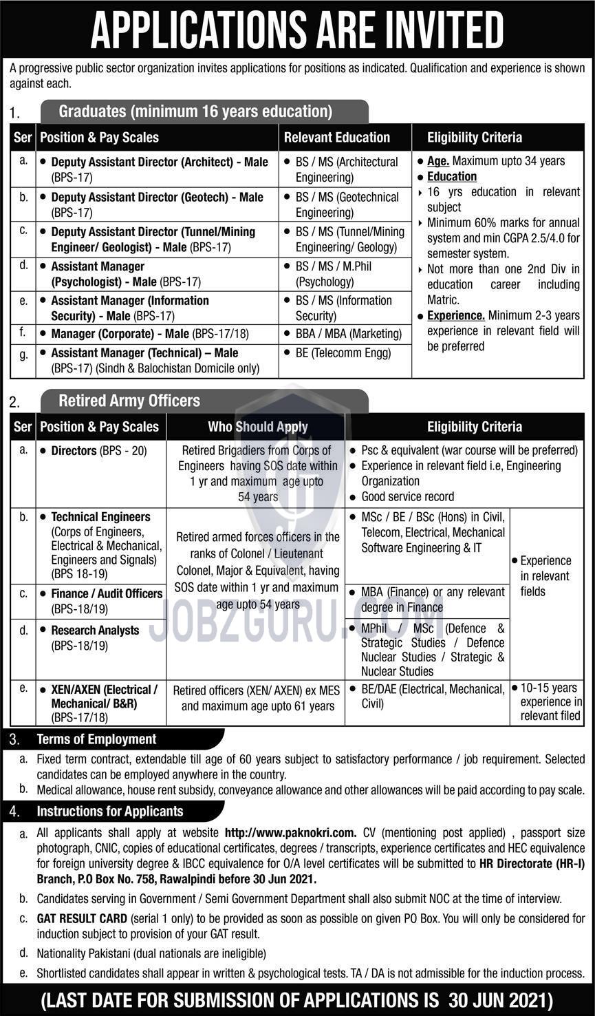 PO Box No 758 Rawalpindi Latest jobs 2021 Apply online-thumbnail