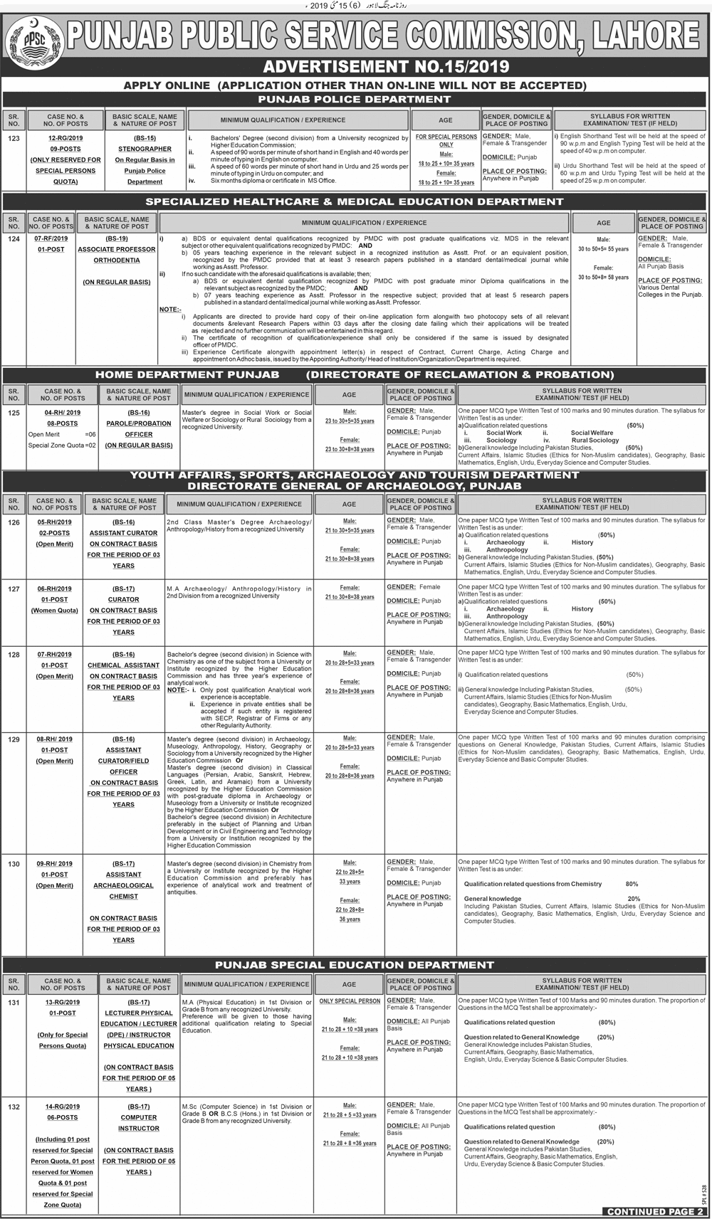 PPSC Jobs 2019 Punjab Police HealthCare Department