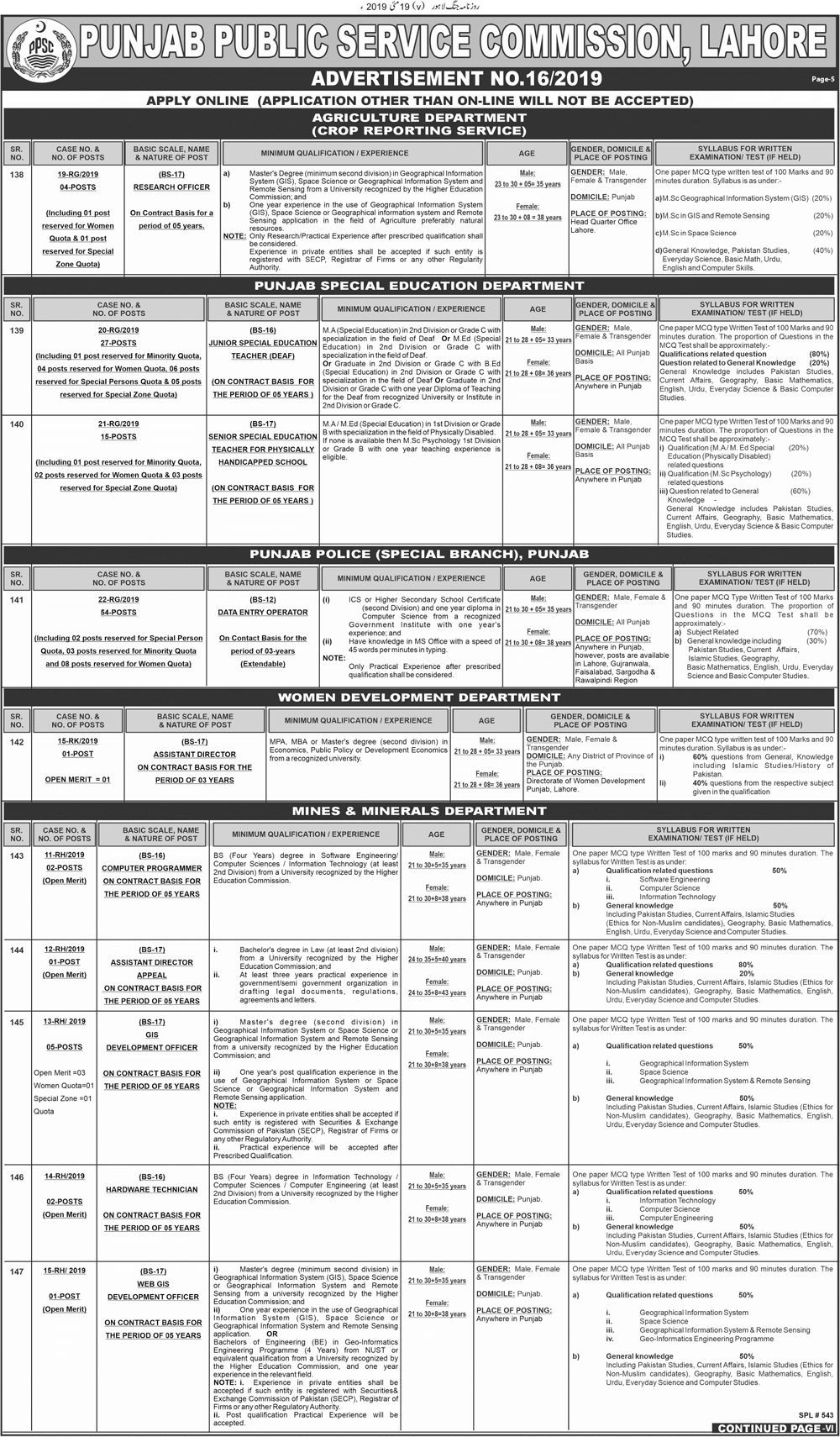 ppsc latest jobs 2019 police and special education