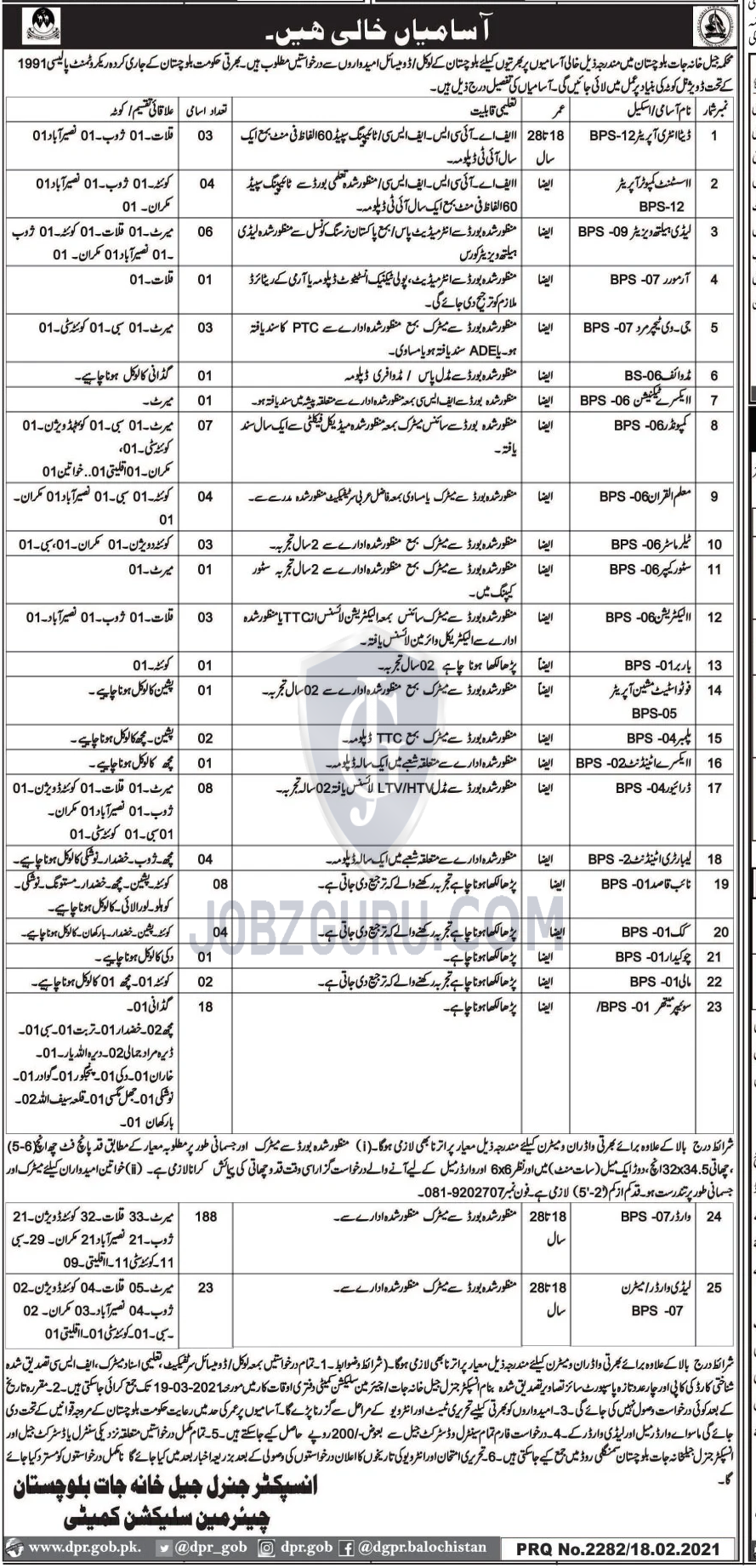 prison department latest jobs 2021 government pakistan