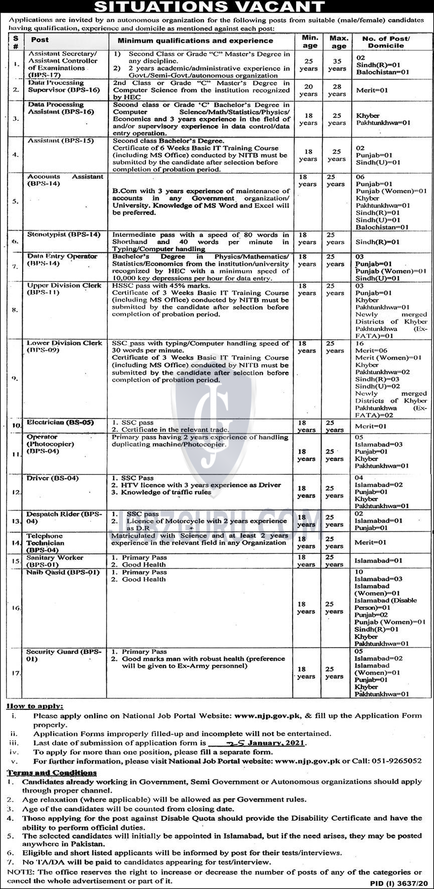 Telephone Operator in Islamabad on January, 2021 | Federal Government