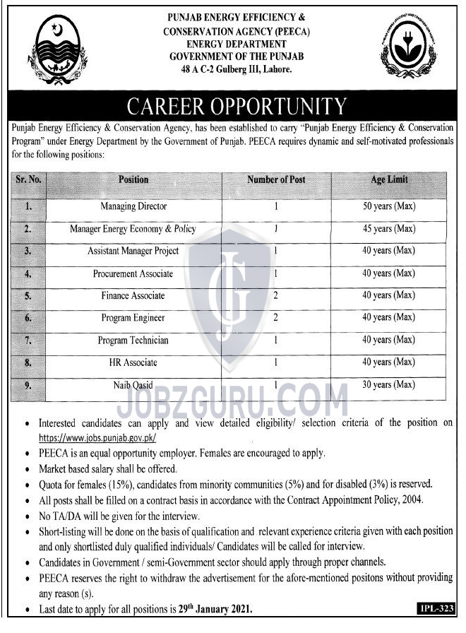 Program Technician in Punjab on January, 2021 | Government