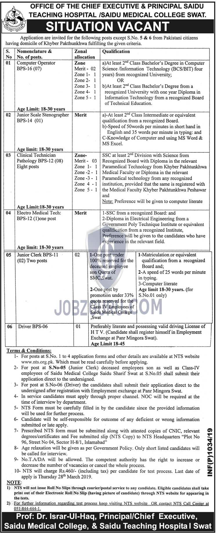 Saidu Teaching Hospital Medical College Swat Jobs 2019 Government of K