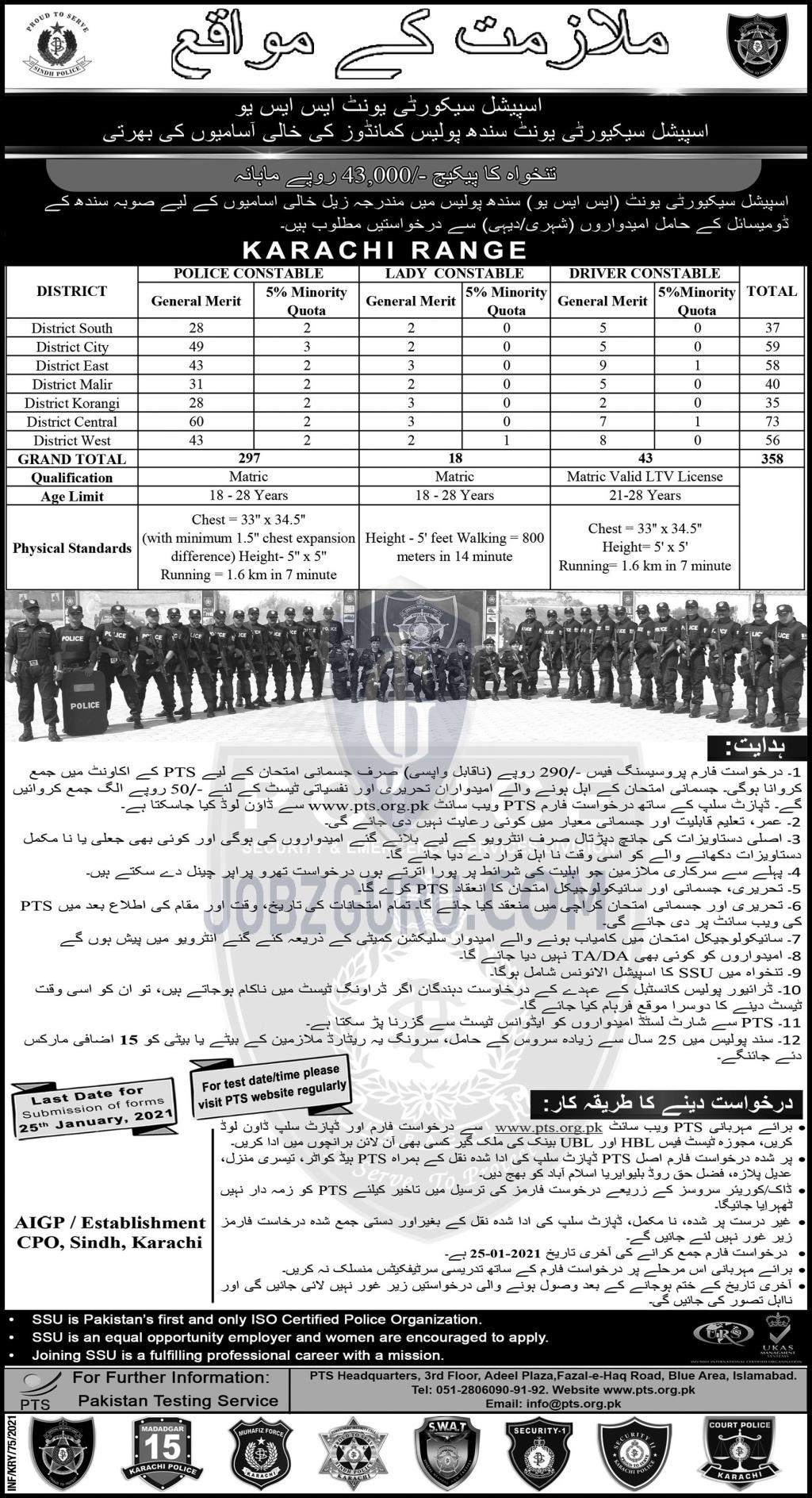 Lady Constable in Karachi on January, 2021 | Pakistan Police