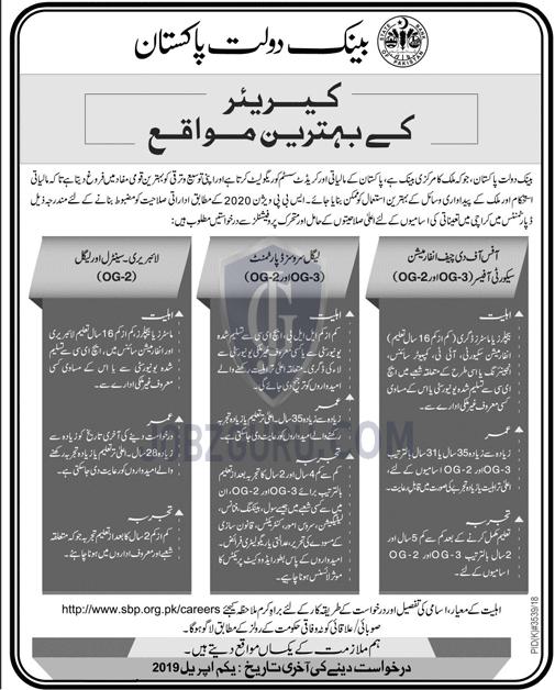 State Bank of Pakistan Jobs 2019 Government of Pakistan OG-2 and OG-3