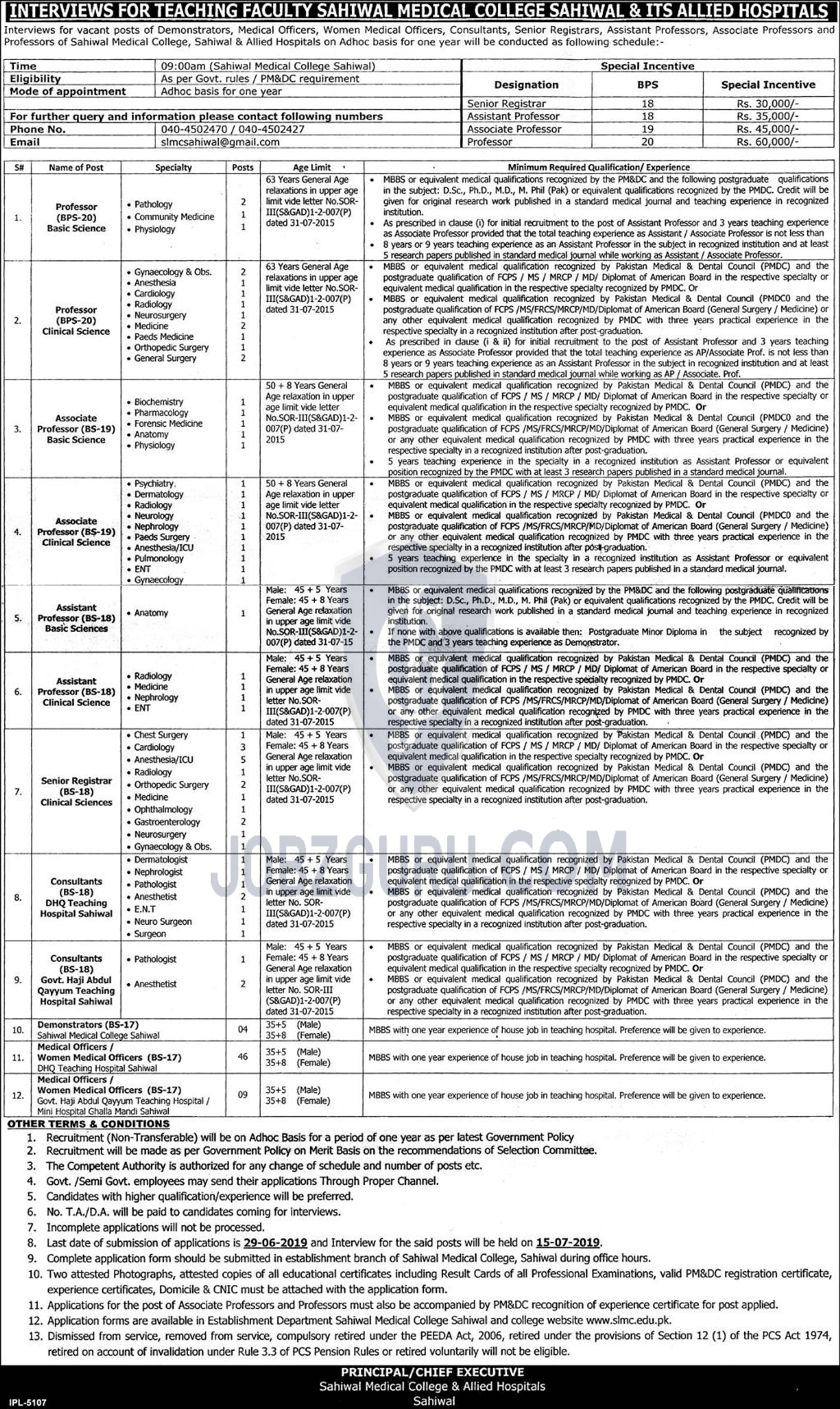 Teaching Faculty Sahiwal Medical College and Allied Hospital Jobs 2019