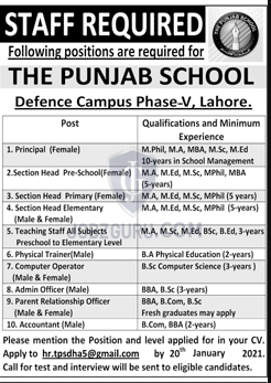 Section Head Primary in Lahore on January, 2021 | Education Department